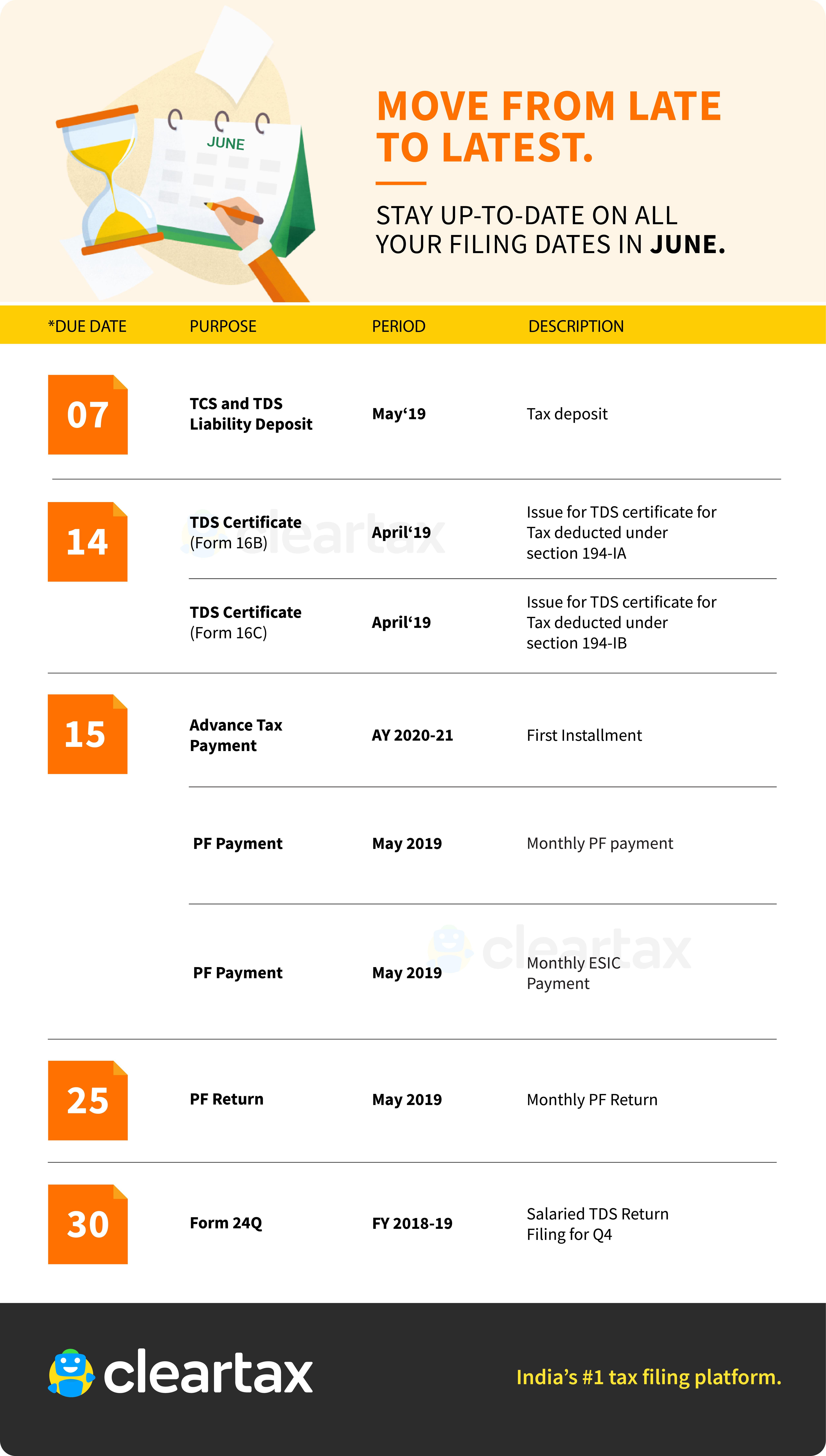 Income Tax Calendar – Important Dates For Year 2019  20 Bangalore Press E Calendar 2019