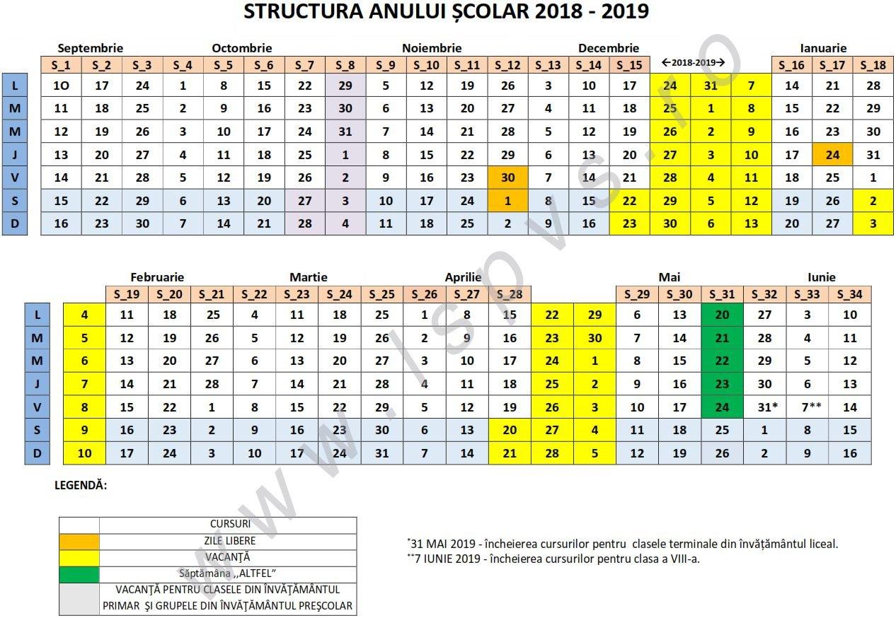 """Liceul """"ştefan Procopiu"""" Vaslui Calendar Scolar 2019 Clasa 8"""