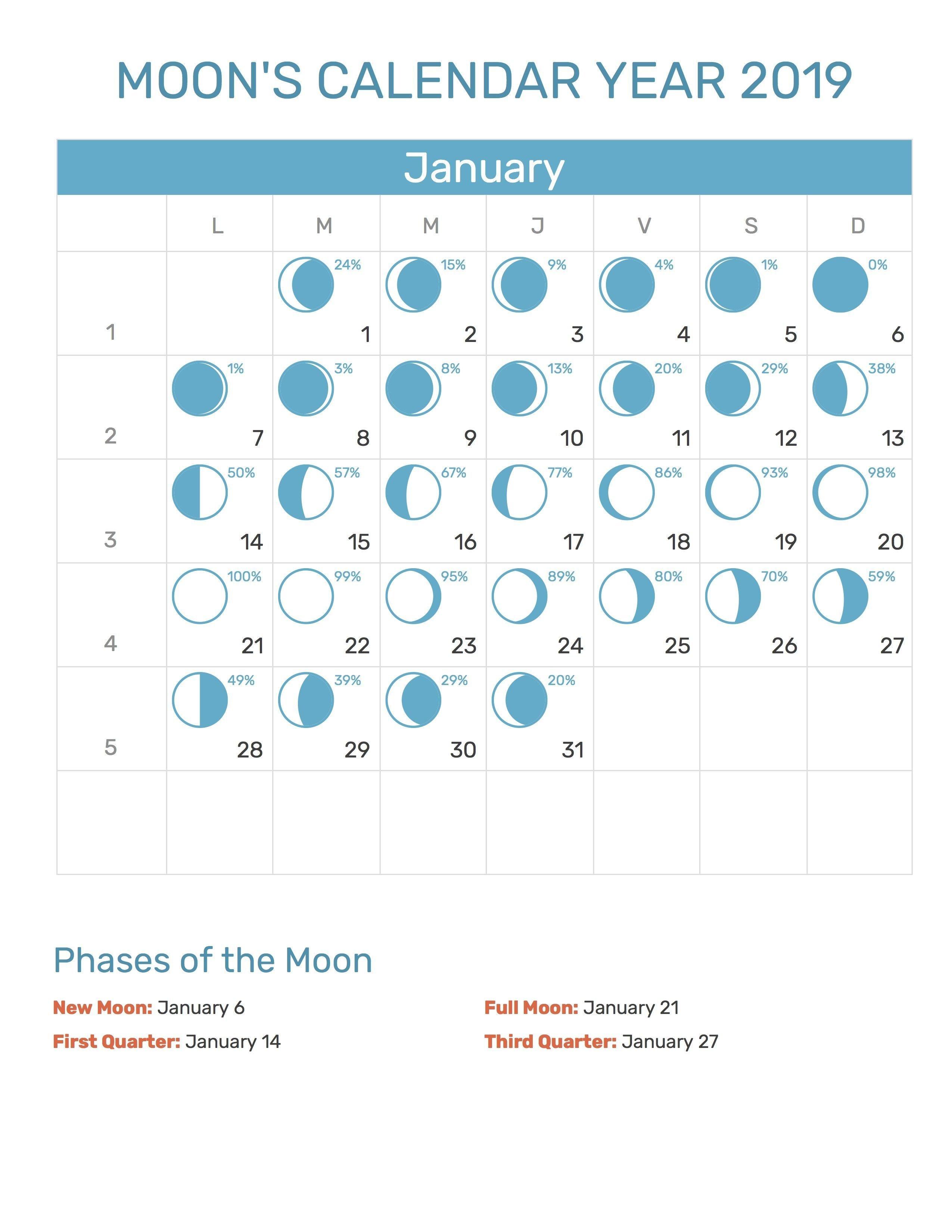 Moon Calendar 2019 January | Moon Calendar | Moon Phase Calendar Calendar 2019 With Moon Phases