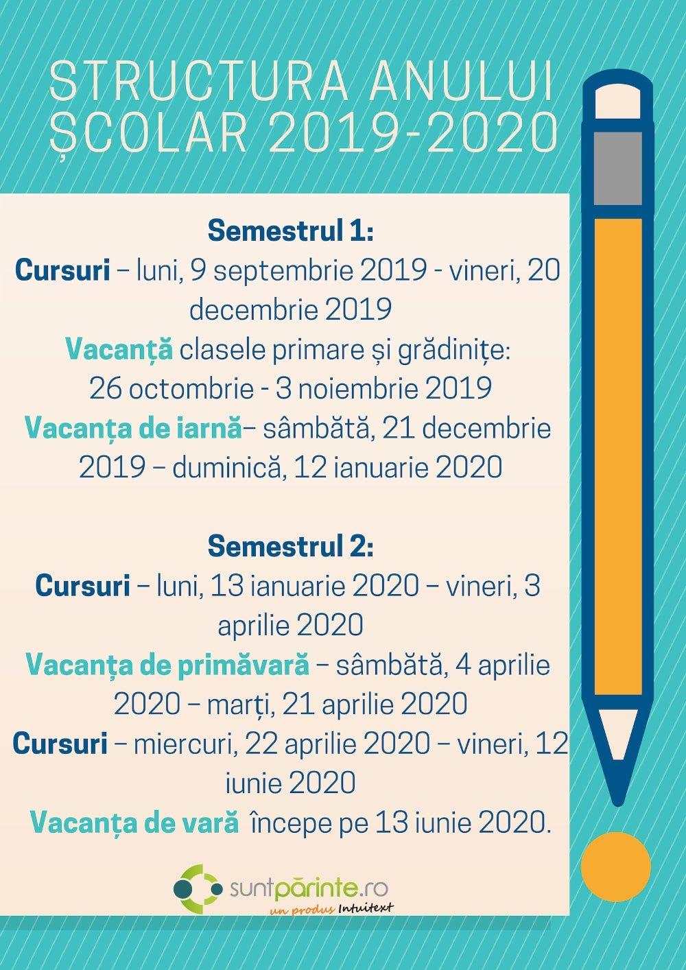 Structura Anului Scolar 2019 2020 – Suntparinte.ro Calendar Scolar 2019 Clasa 8