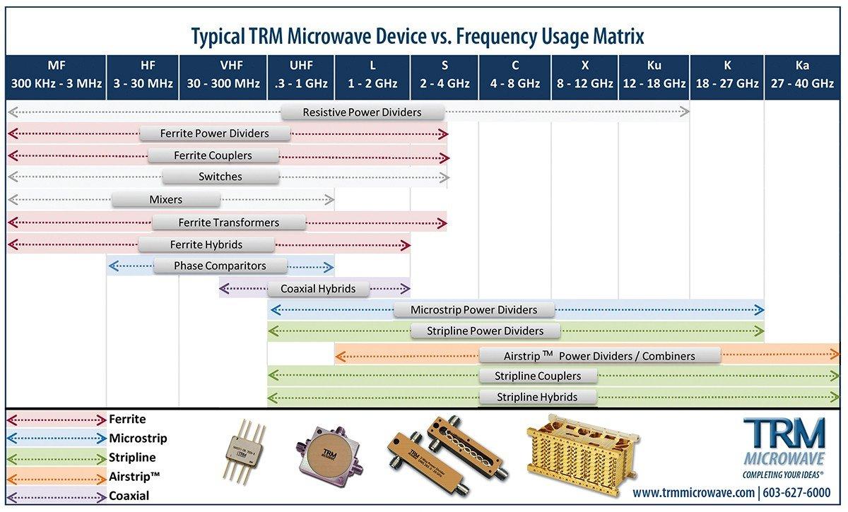 Trm 9/80 Annual Calendar 2019 – Trm Microwave 9/80 Calendar 2019