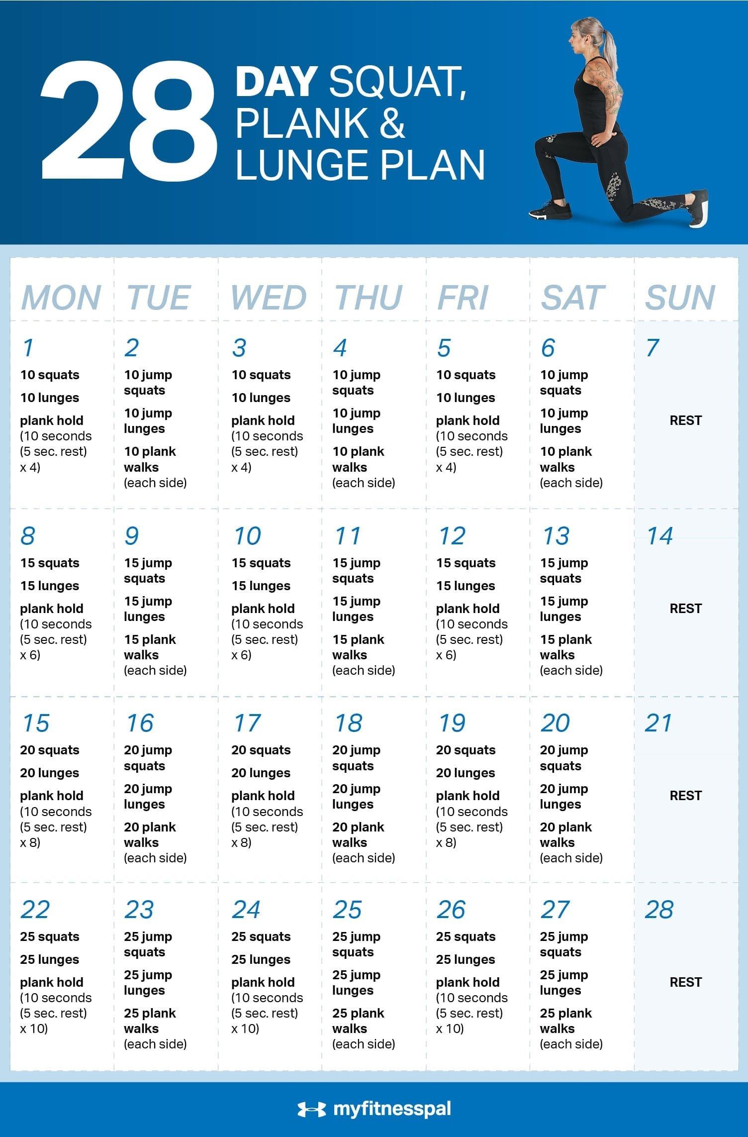 28 Day Squat, Plank & Lunge Plan | Fitness | Myfitnesspal Squat Challenge Calendar Beginner Printable