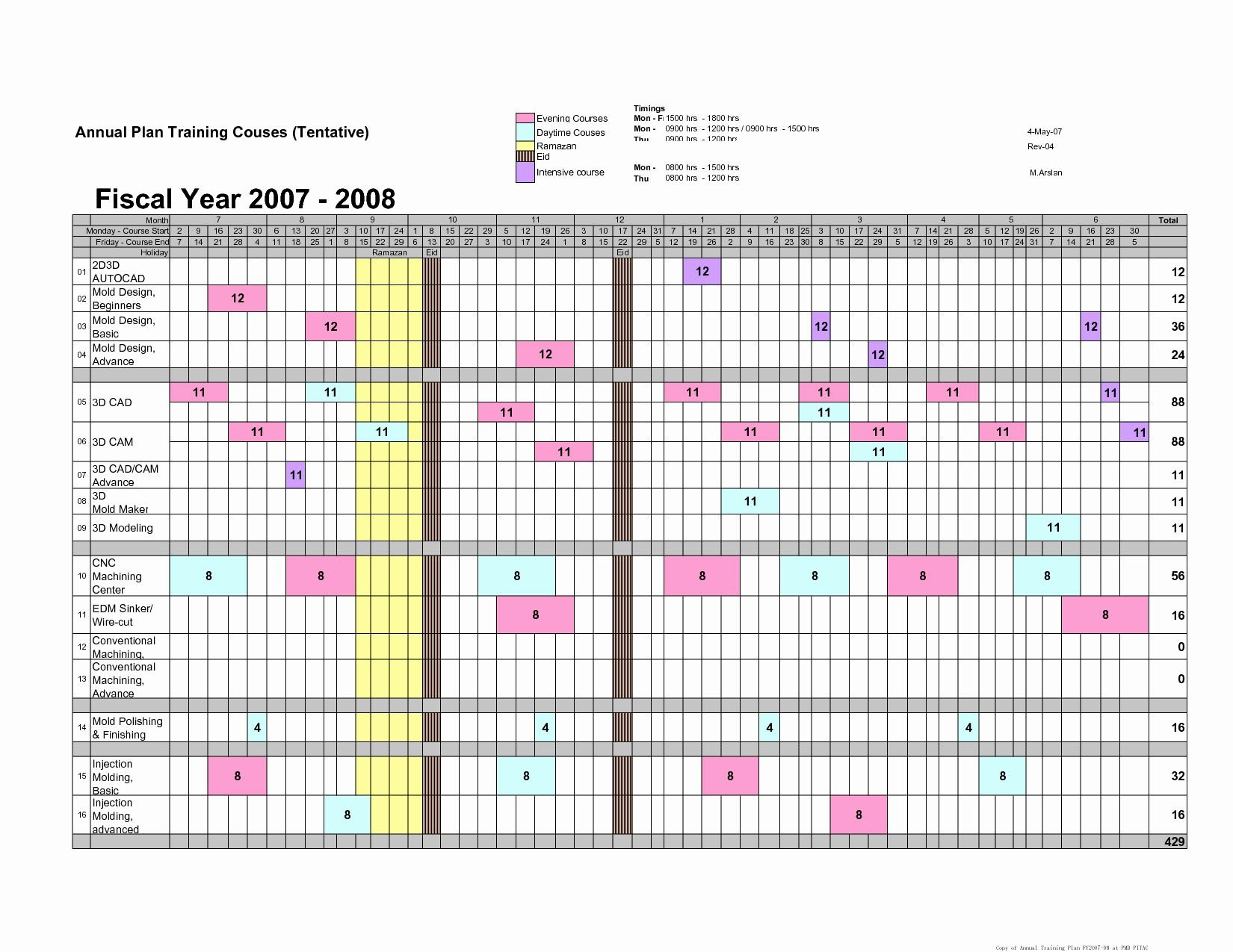 30 Annual Operating Plan Template In 2020 | Excel Calendar Annual Training Calendar Template Excel