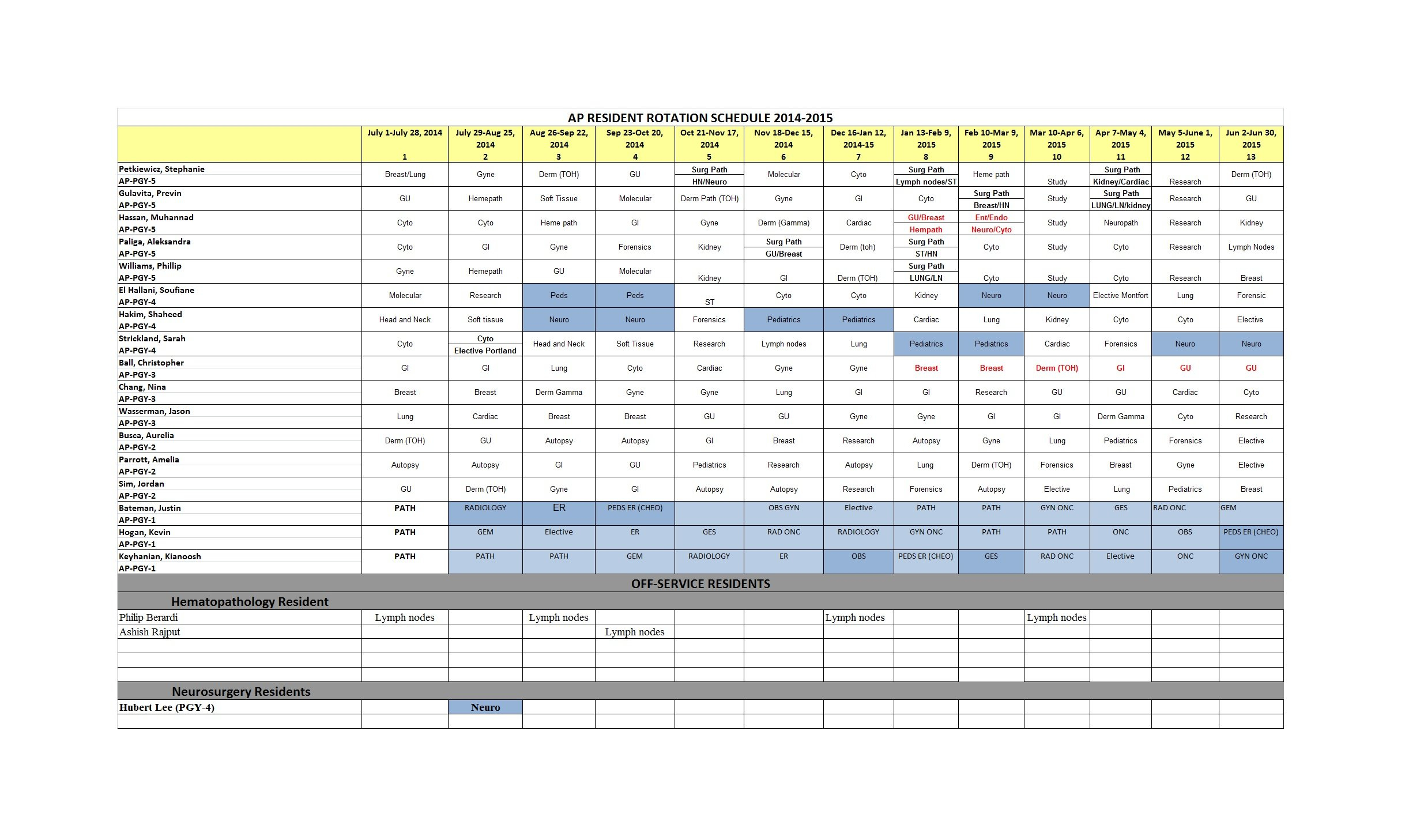 50 Free Rotating Schedule Templates For Your Company On Call Rotation Template
