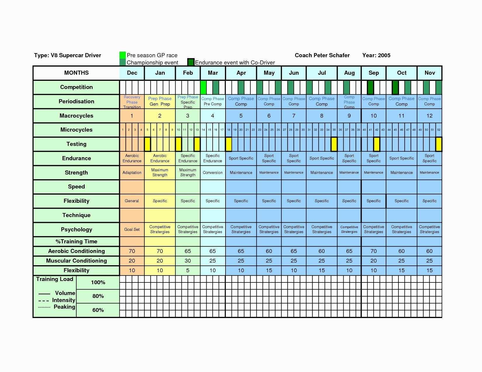 Annual Training Plan Template Excel | Excel Calendar Annual Training Calendar Template Excel