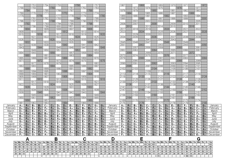 Depo Provera Calendar 2020   Calendar For Planning Depo Shot Date Calculator