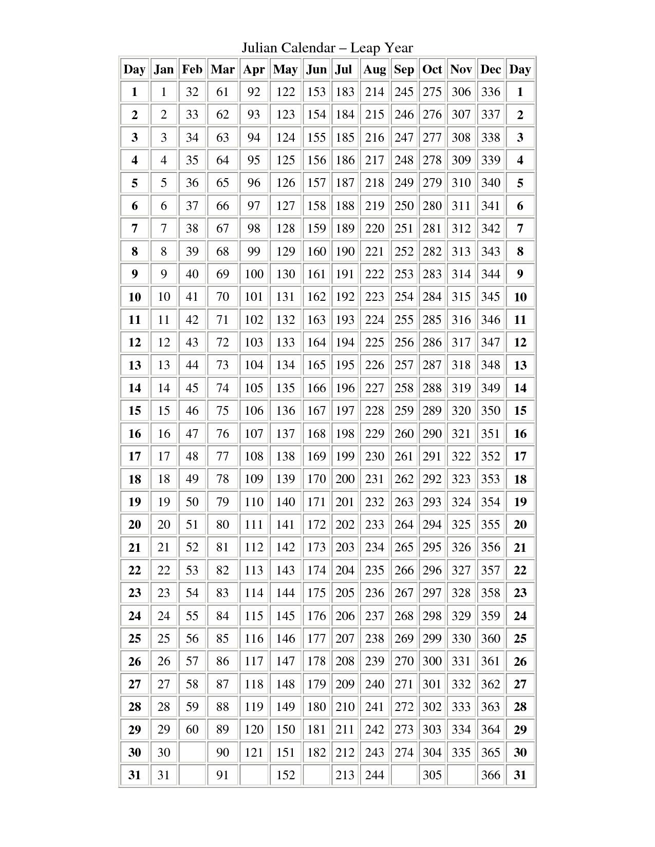 Julian Date Chart 2016 – Caska Julian Code Calculator Leap Year Printable