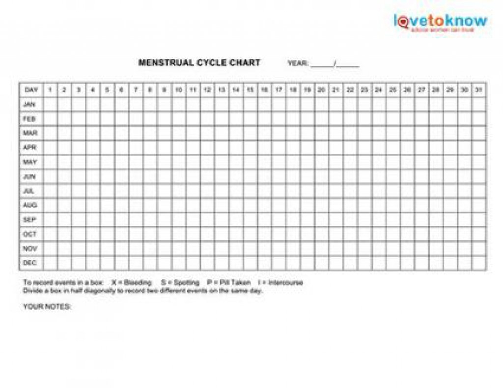 Menstrual Chart Printable | Shop Fresh Printable Menstrual Cycle Calendar