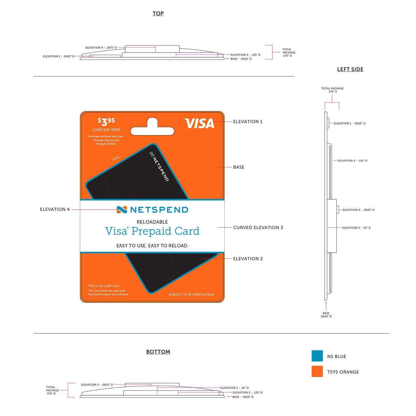 Netspend Card Designs – Cinici Netspend Ssi Payment Calendar