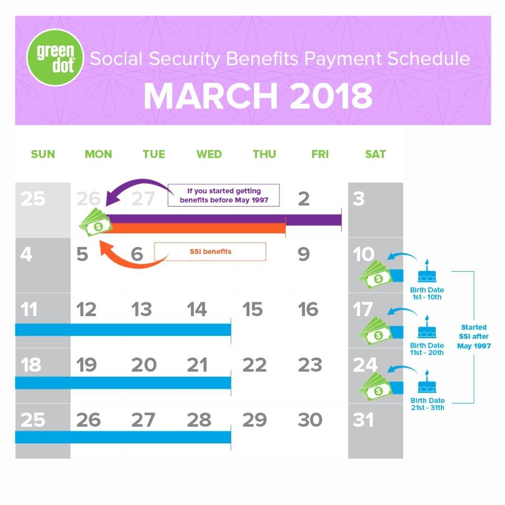 Netspend Ssi Deposit Calendar 2020 Netspend Ssi Payment Calendar