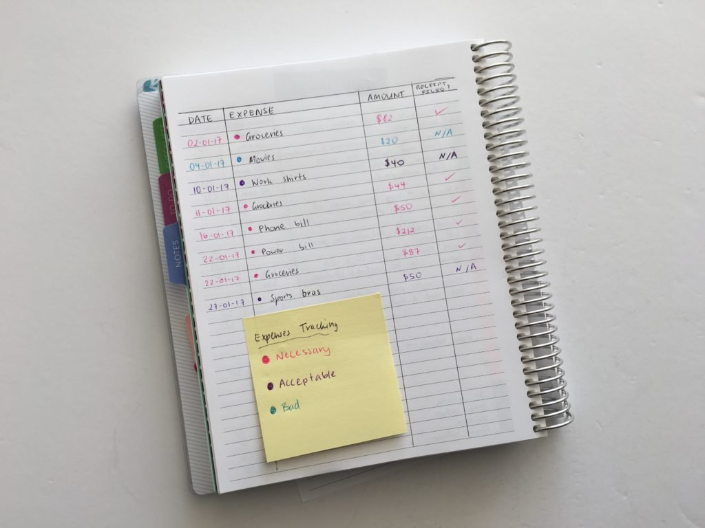 10 Ways To Plan Using Sticky Notes – All About Planners How To Make A Color Coded Calendar Parenting Time