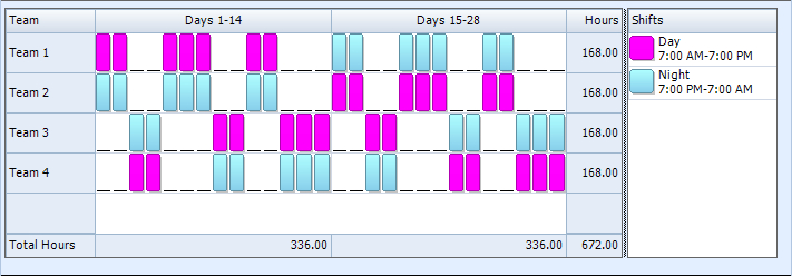 2 2 3 2 2 3 Rotating Shift Schedule | 24/7 Shift Coverage Color Coded Weekly Schedule