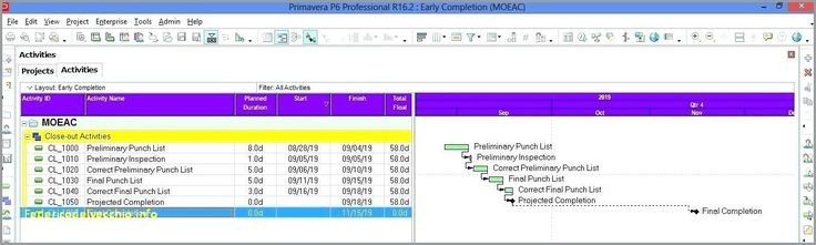 23 Conference Room Schedule Template Call Calendar Rotational On Call Calendar Example