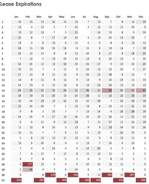 28 Day Expiration Date Calendar | Printable Calendar Expiration Date 28 Day