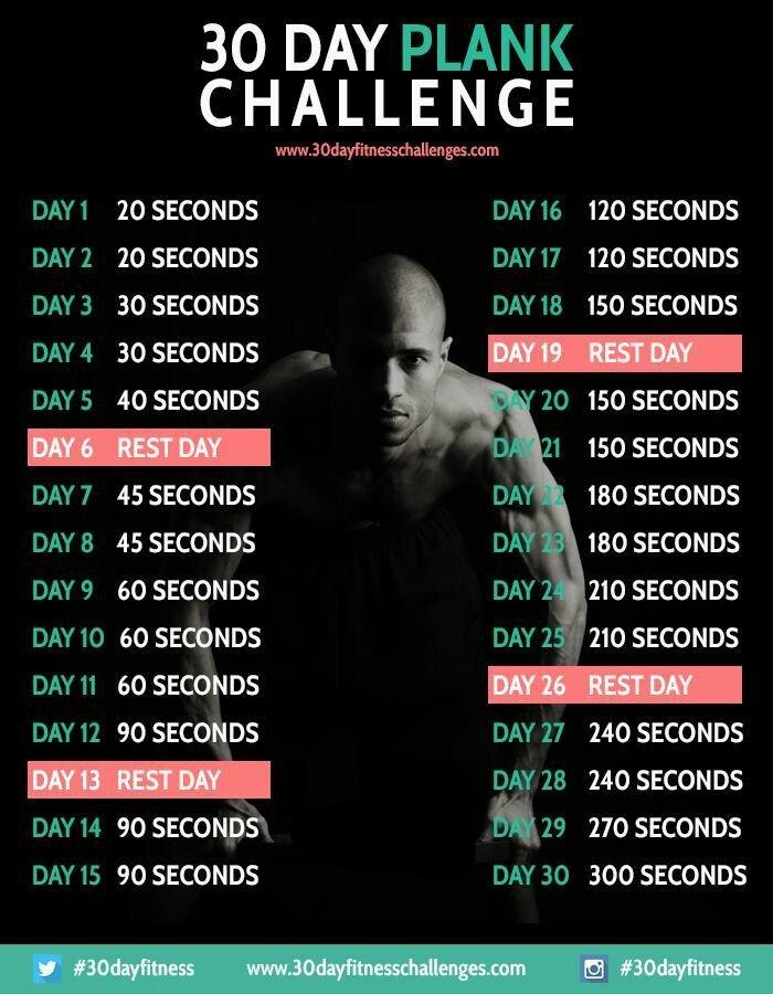 30 Day Plank Challenge | 30 Day Plank Challenge, 30 Day 30 Day Plank Chart