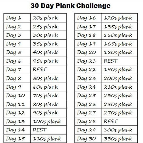 30 Day Plank Challenge!!! Are You In? Post Shows Proper 30 Day Plank Challenge Calendar Printable