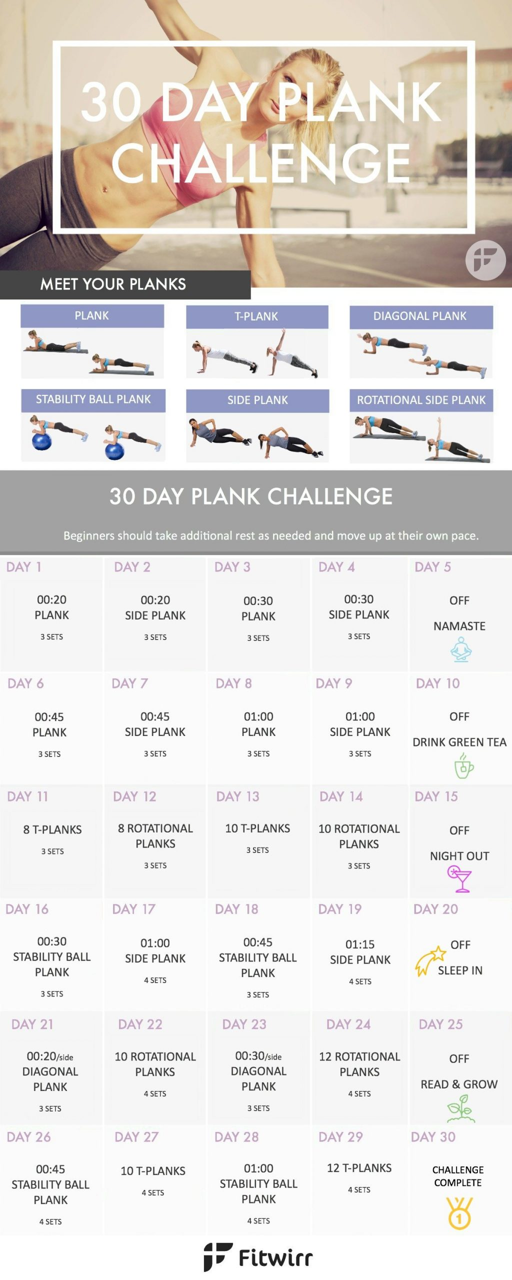 30 Day Plank Challenge – Build Core Strength In 30 Days 30 Day Plank Challenge Free