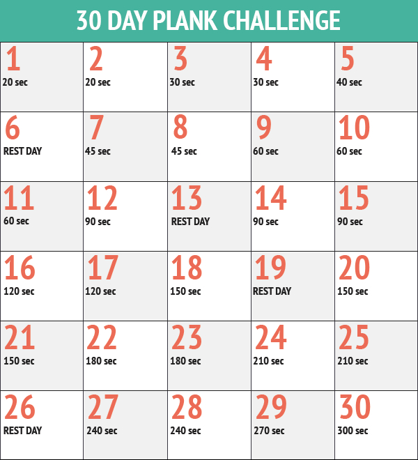 30 Day Plank Challenge: How To Strengthen Your Core 30 Day Plank Chart