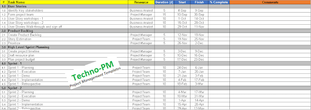 Agile Project Planning : 6 Project Plan Templates – Free Sprint Calendar Template Excel