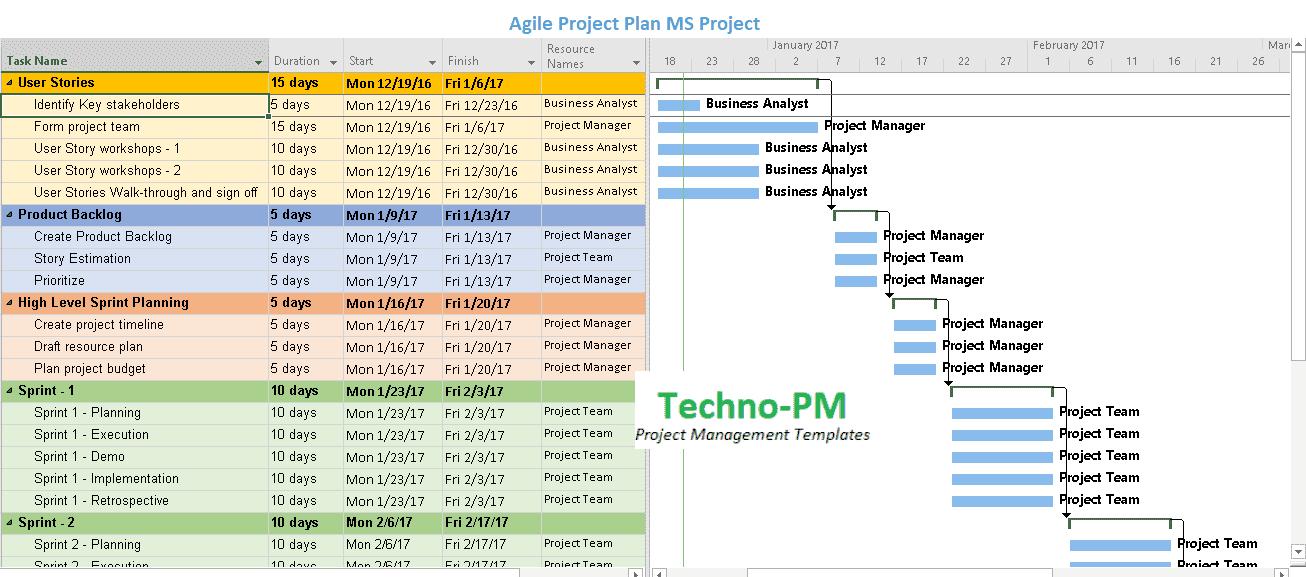 Agile Project Planning : 6 Project Plan Templates Sprint Calendar Template Excel