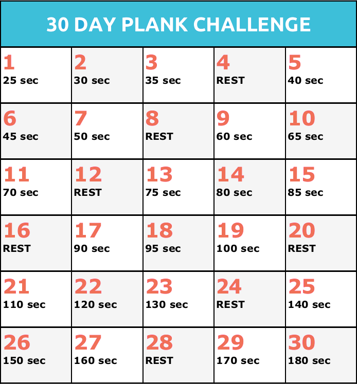 East Cobb Yoga – Completed Week #1 – 30 Day Plank Challenge Plank Challenge 30 Day Chart