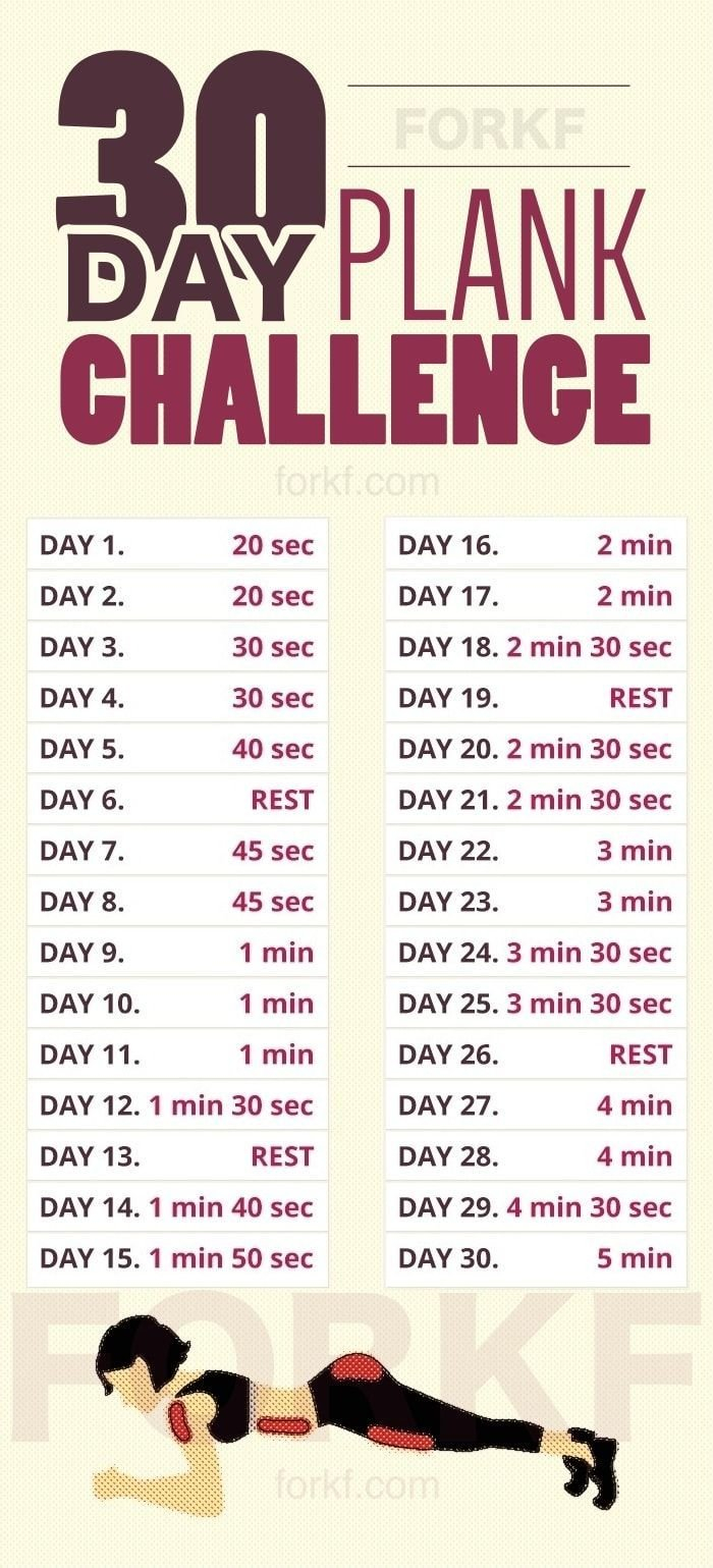 Here'S What Happens After Taking This 30 Day Plank 30 Day Plank Chart