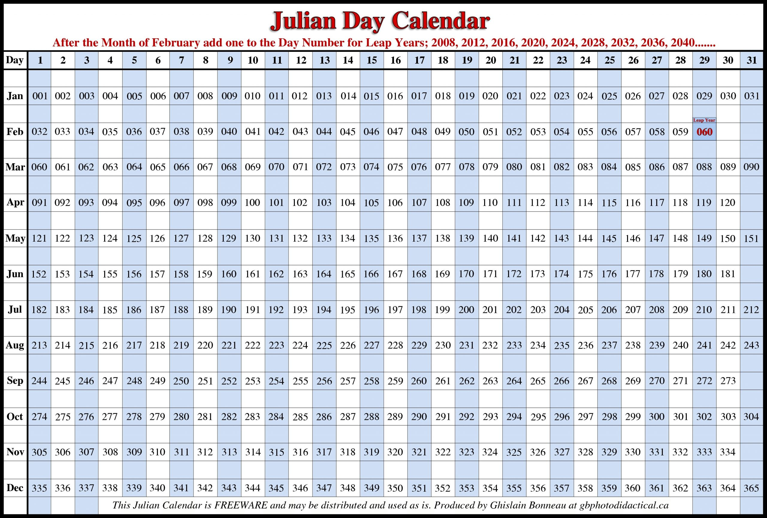 How The Julian Date Works | Printable Calendar Template 2020 Depo Calendar Given Today