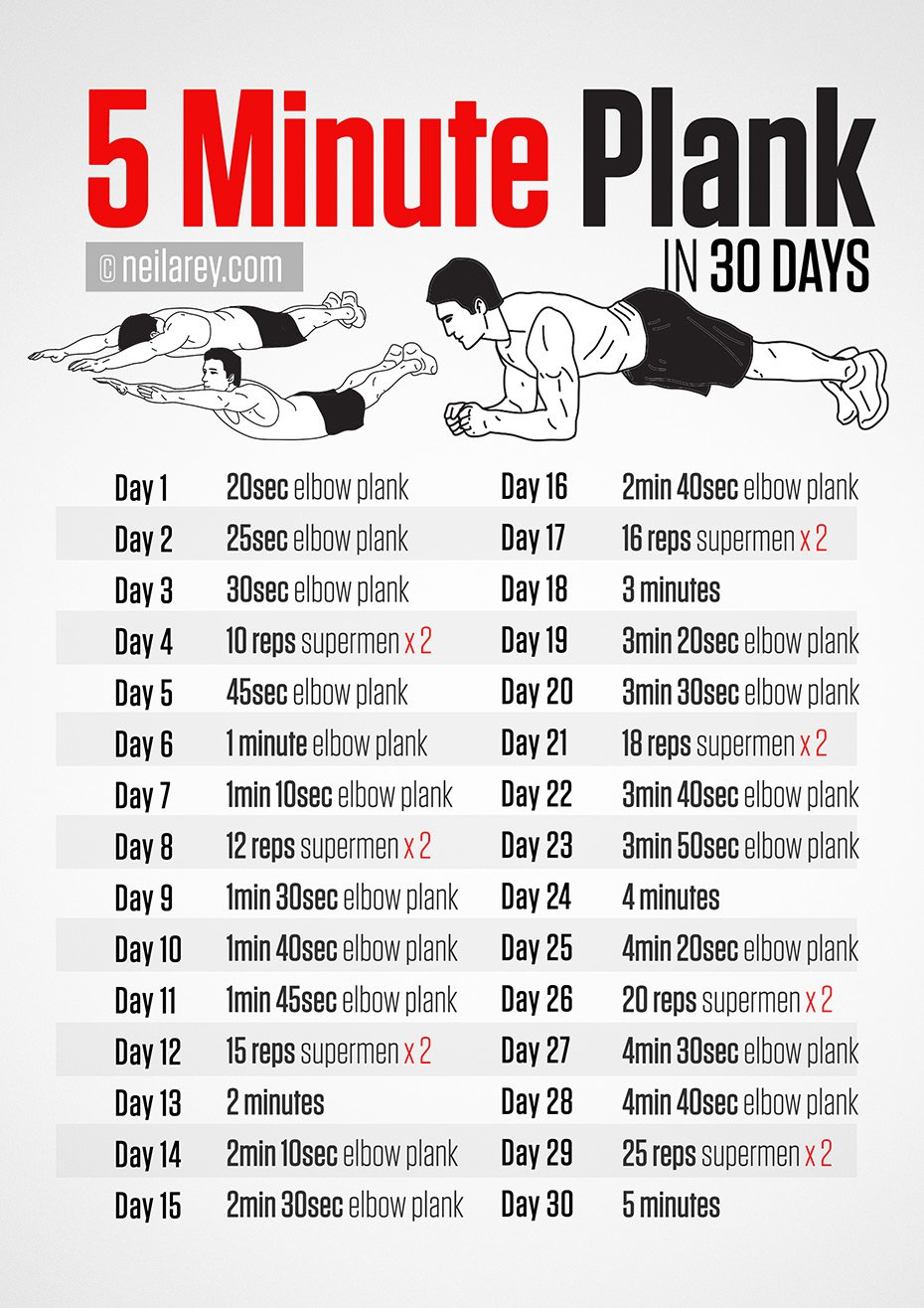 Index Of /Library/Fitness/Neila Rey/Challenge Plank Challenge 30 Day Chart