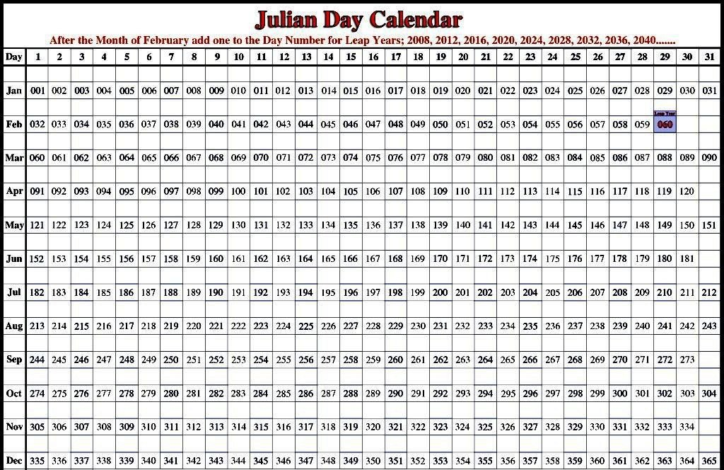 Julian Day Calendar 2019 | Julian Day Calendar, Julian Day Calendar With 365 Days Numbered