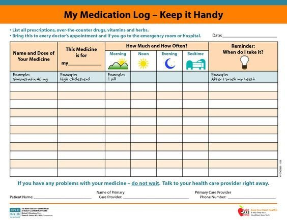 Medicine Picture Schedule   My Medication Log – Keep It 28 Day Calendar For Medication