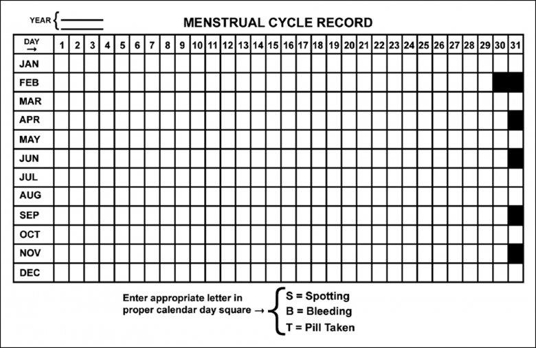 Menstrual Calendar Printable : Free Calendar Template Free Printable Menstrual Calendar