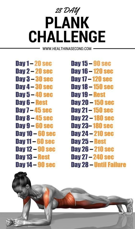 Transform Your Body With 28 Day Planking Challenge 30 Day Plank Chart