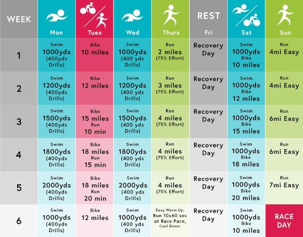 Triathlon 6 Week Training Plan Sprint Days Calendar Excel