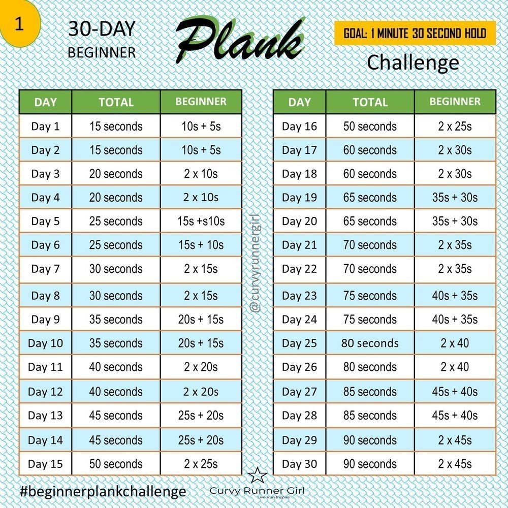 Universal 30 Day Plank Challenge Printable In Word In 2020 30 Day Plank Challenge Calendar Printable