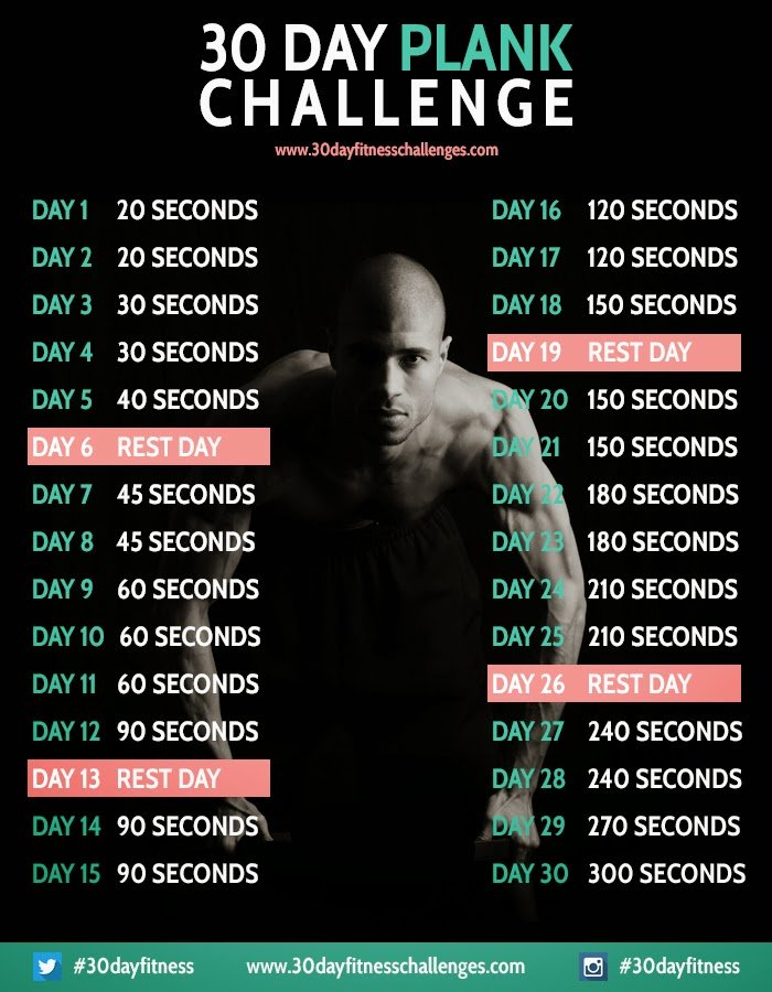 Yip Podcast: Episode 62: Ariellah Plank Challenge 30 Day Chart
