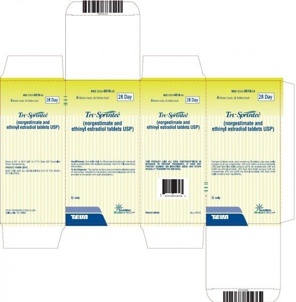 28 Day Medication Expiration Calendar   Printable Calendar 28 Day Medication Expiration
