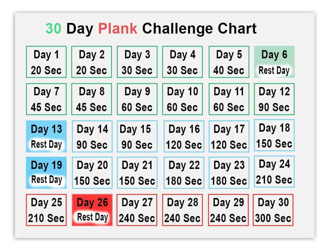 28,30 Day Plank Challenge Chart For Men And Women 30 Day Plank Schedule Chart