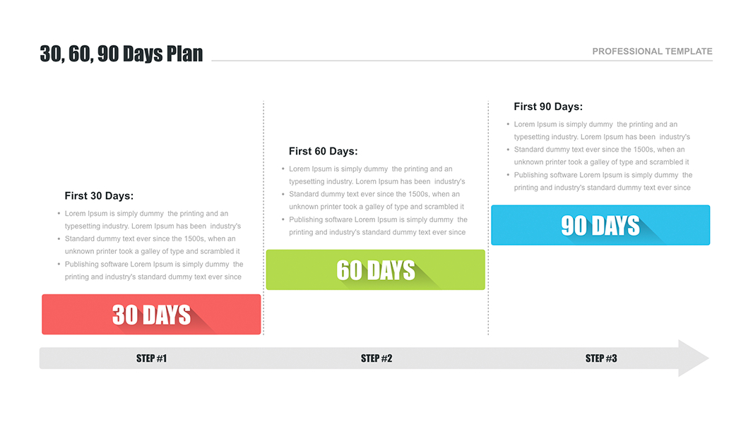 30 60 90 Day Plan Template For Google Slides – Free Free 90 Day Calendar Template