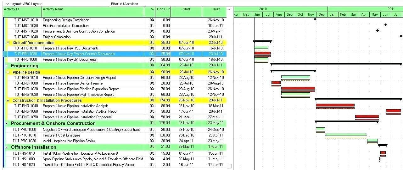 30 On Call Rotation Schedule Template | Project Planning On Call Calendar Template