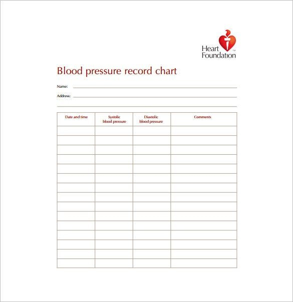 9+ Blood Pressure Chart Templates – Free Sample, Example Free Printable Menstrual Record Chart