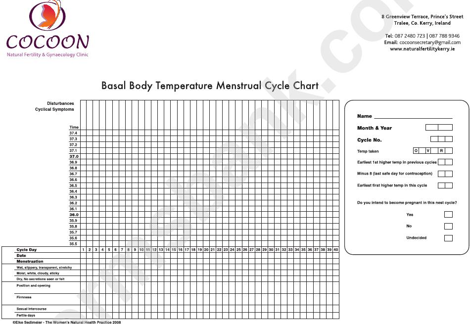 Basal Body Temperature Menstrual Cycle Chart Printable Pdf Menstruation Period Chart Printable