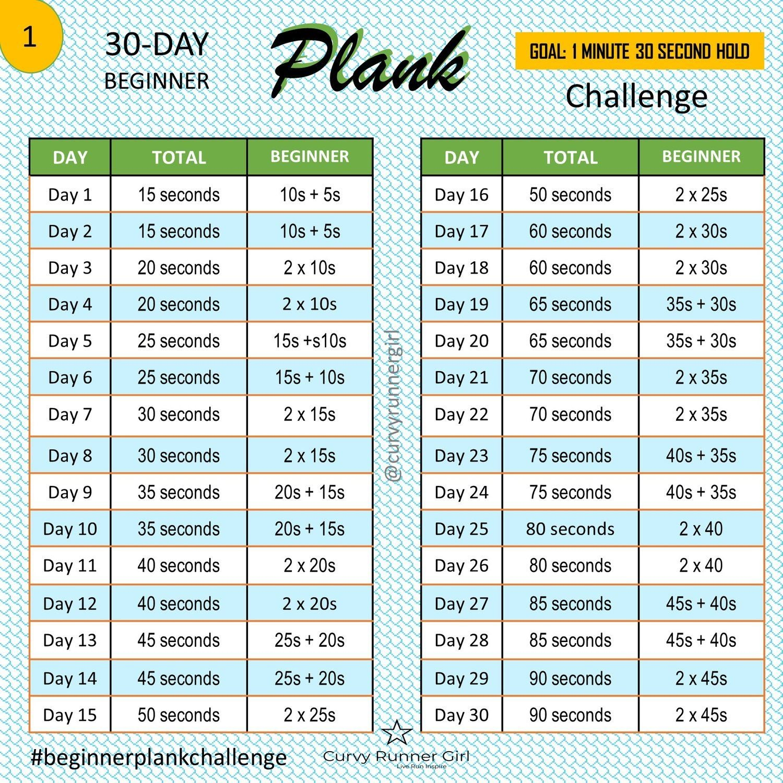 Beginner'S Plank Challenge — Curvy Runner Girl In 2020 Printable 30 Day Plank Challenge