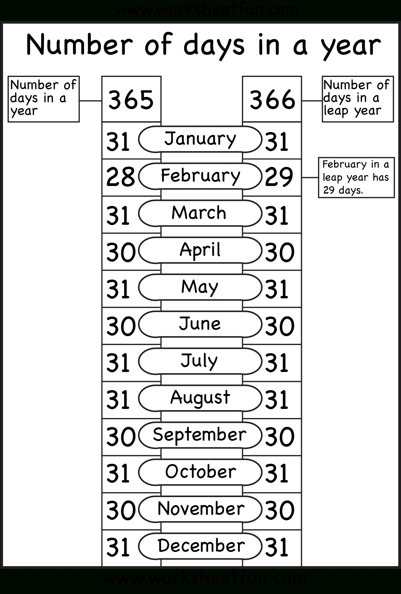 Calendar Numbering The Days 1 To 365 | Calendar Template 2020 Calendars With 365 Numbbering
