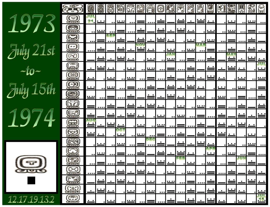 Corrected Mayan Calendars – Mesoamerican Calendar Studies Make A Mayan Calendar Templates