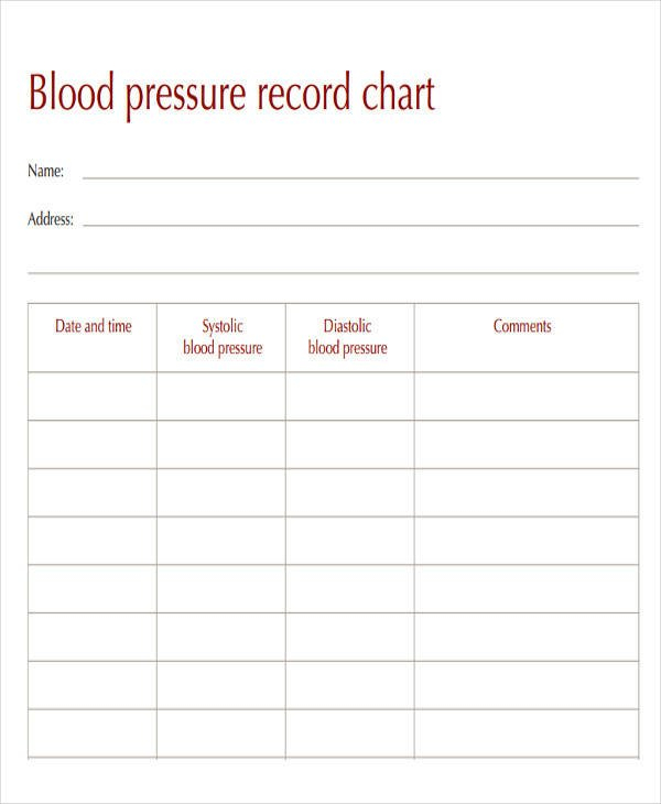 Free 40+ Chart Templates In Pdf | Excel | Ms Word Free Printable Menstrual Record Chart