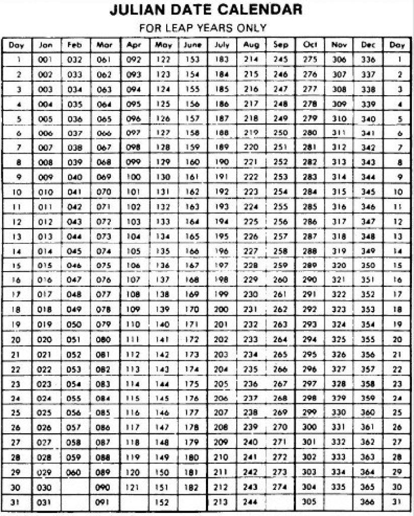 Leap Year Julian Calendar Pdf – Calendar Inspiration Design Excel Leap Year Julian Date Cal