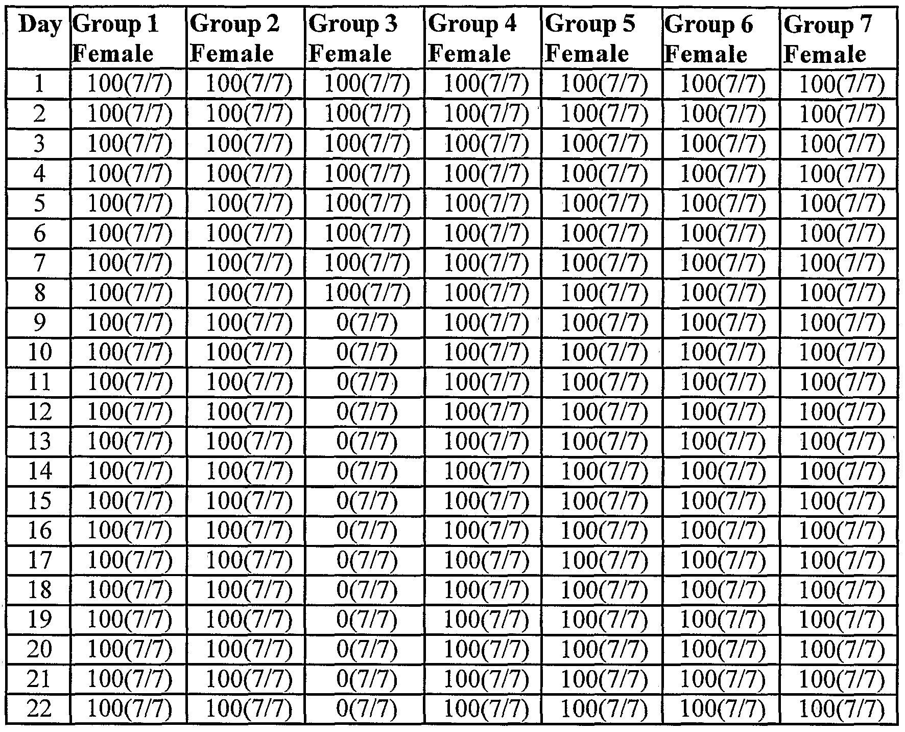 Medication 28 Day Calendar Printable | Printable Calendar Calender 28 Day Printable