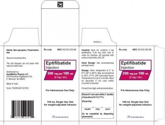 Medication Expiration Dates Chart | Printable Calendar Medication Calendar 28 Days