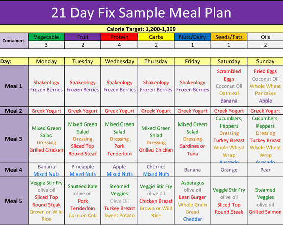 My Personal 21 Day Fix Review? 21 Day Fix Vs. Paleo Diet 21 Day Calendar Template