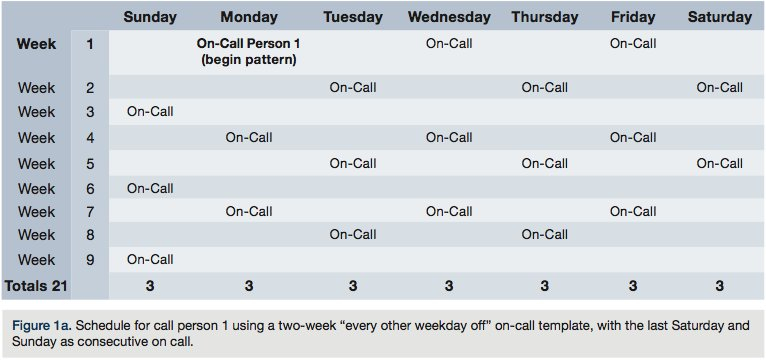 On Call Rotation Schedule Template – Planner Template Free On Call Calendar Template